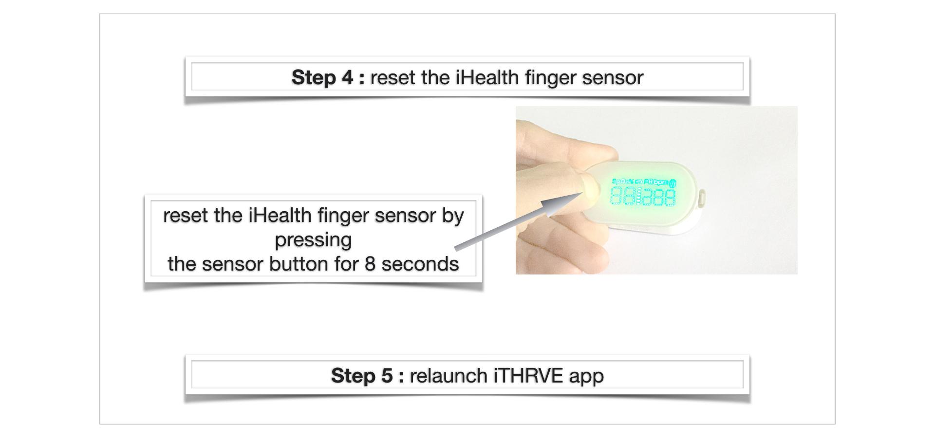 PO3-finger-sensor